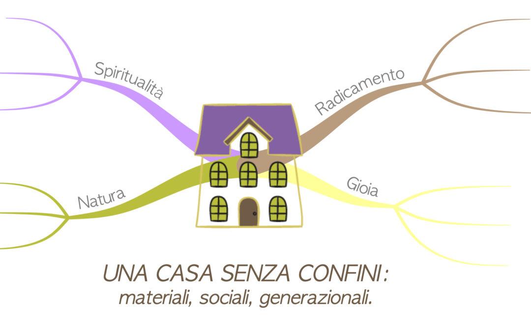 Milano Digital Week: una casa senza confini